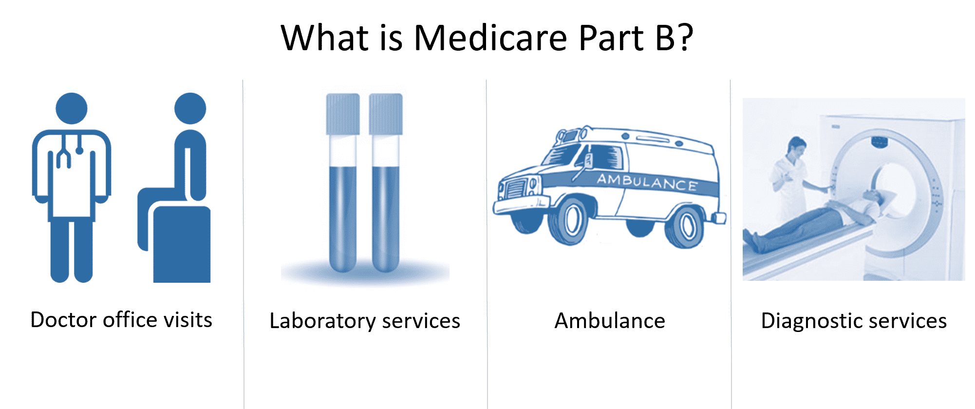 What is medicare part b legacy health insurance what is medicare part b ccuart Image collections