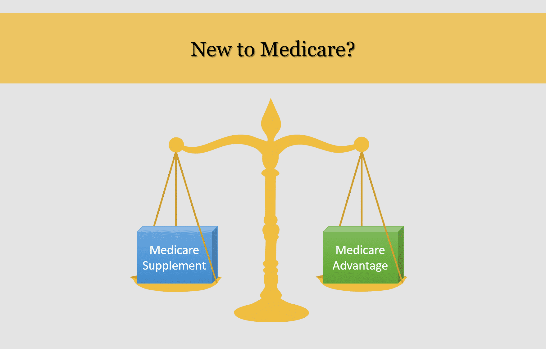 I'm New To Medicare: Should I Sign Up For A Medicare Supplement Or A Medicare Advantage Plan?